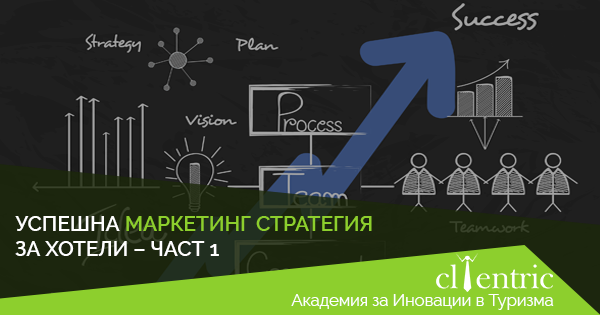 Успешна маркетинг стратегия за хотели – част 1