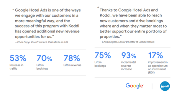 google-hotels-primeri